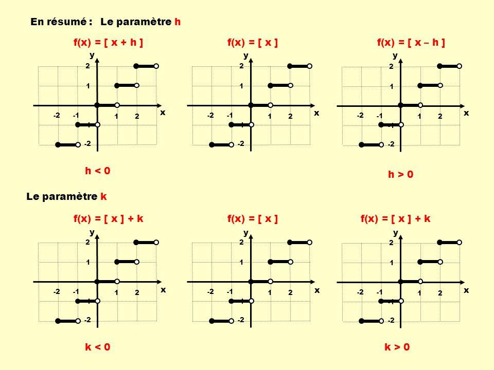En résumé : Le paramètre h f(x) = [ x ] f(x) = [ x + h ]